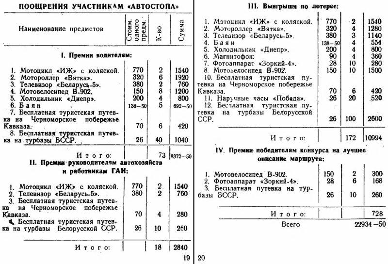 Перечень призов для участников «Автостопа» — их разыгрывали по завершении сезона 1962 года в Белорусской ССР. Всего разыгрывалось более семисот призов на общую сумму почти в 30 тысяч рублей. СССР, автостоп