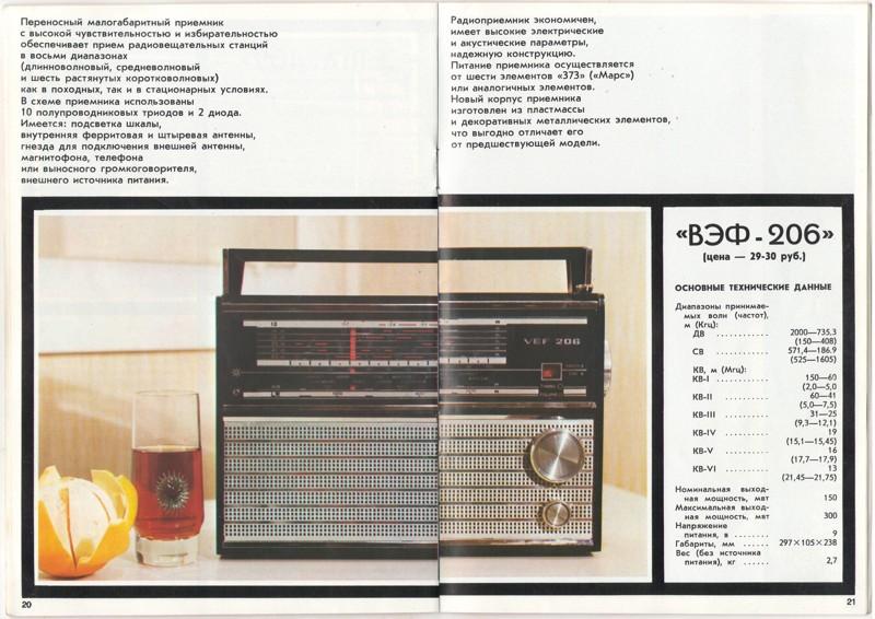 Красивости из сундучка. Часть 2 СССР, история, факты